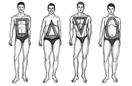 男生体型与穿衣搭配技巧 基本的穿搭原则