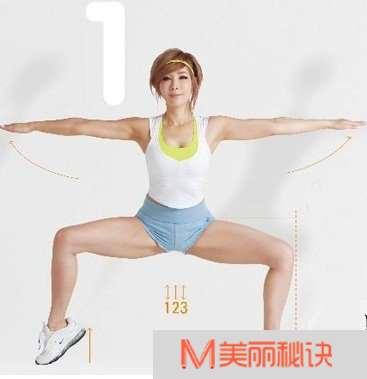 每天坚持跳一个小时的郑多燕减肥舞有用吗?