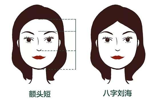 八字刘海和法式刘海的区别 两者只是看起来像