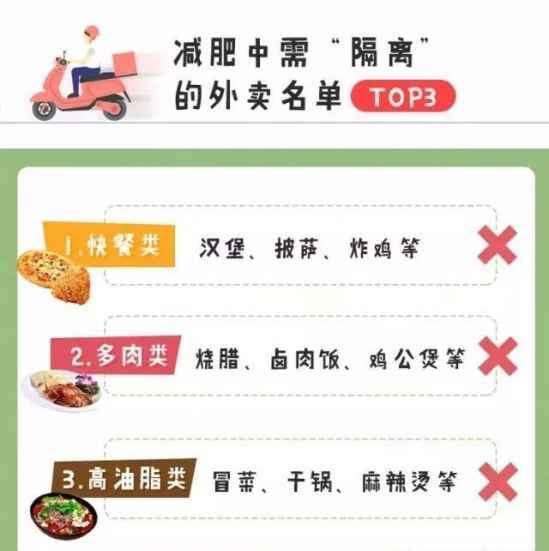 中餐减肥吃什么好
