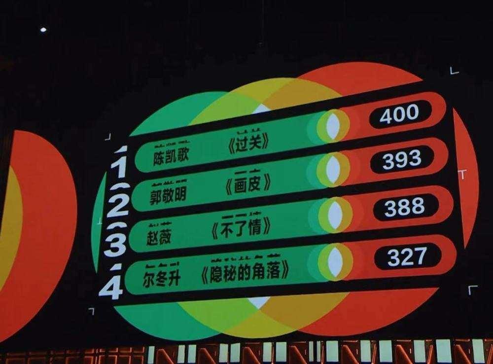 丁程鑫也太会演了,郭敬明能够赢赵薇尔冬升,功劳最大的就是他_明星新闻