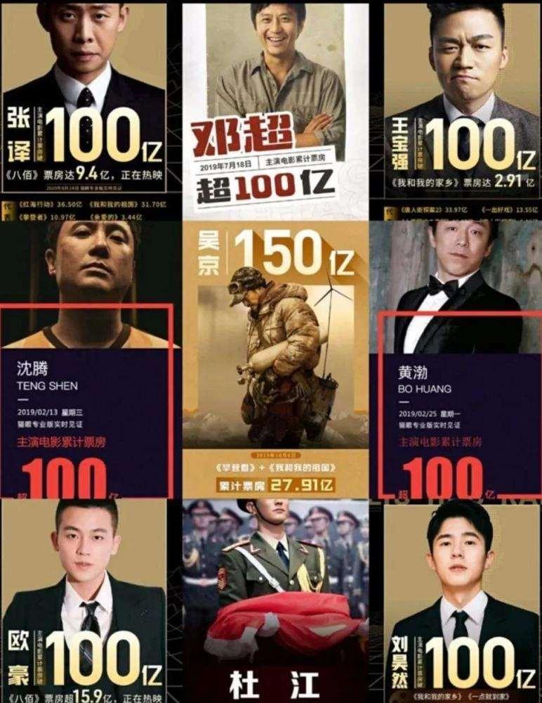 """谁会是""""百亿票房导演""""第一人?宁浩、徐峥,还是陈思诚?_明星新闻"""
