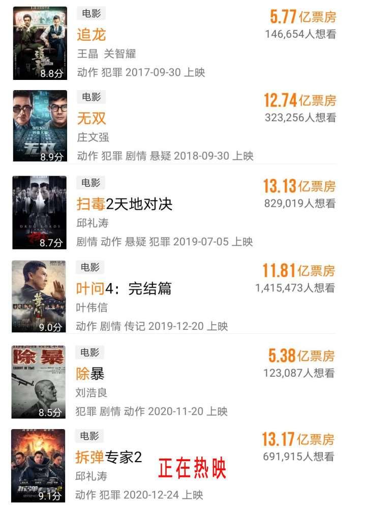 """上映64天,累计票房13.17亿,《拆弹专家2》终成""""港片""""第一_明星新闻"""